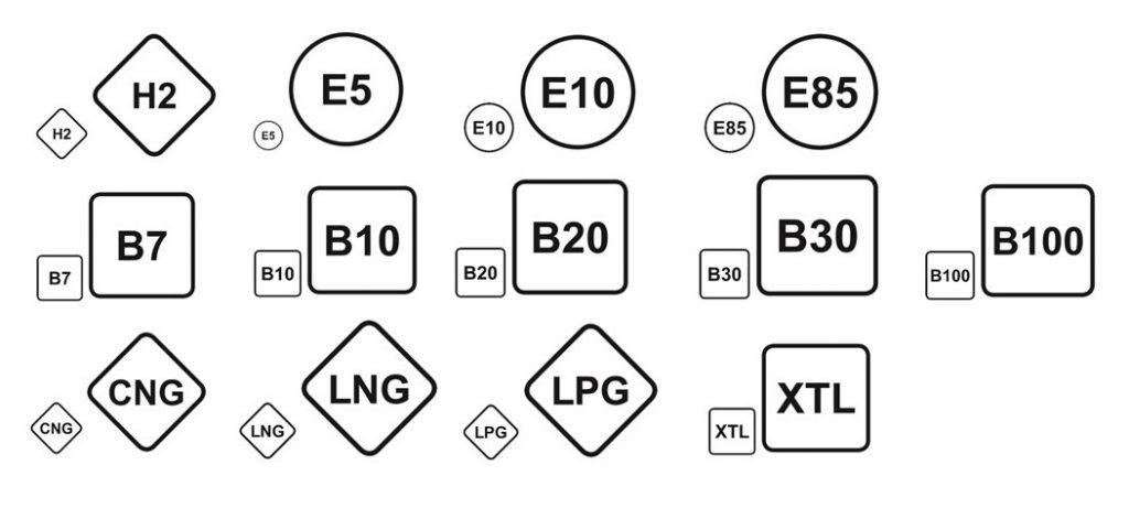 Liste des nouveaux pictogrammes selon la norme européenne NF EN 16942